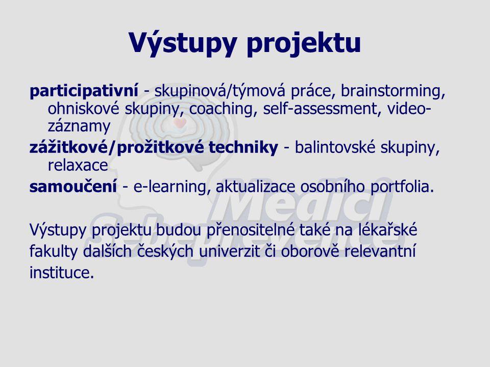 participativní - skupinová/týmová práce, brainstorming, ohniskové skupiny, coaching, self-assessment, video- záznamy zážitkové/prožitkové techniky - b