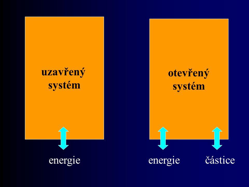uzavřený systém otevřený systém energie částice