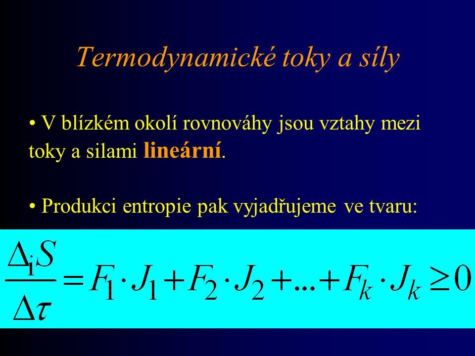 Termodynamické toky a síly V blízkém okolí rovnováhy jsou vztahy mezi toky a silami lineární.