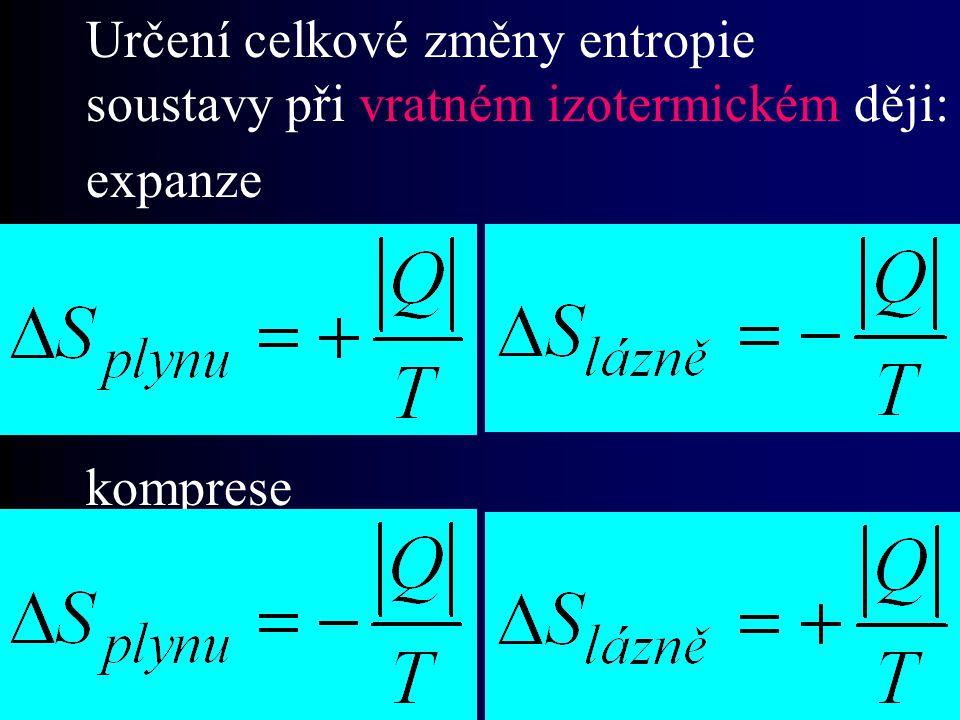 Určení celkové změny entropie soustavy při vratném izotermickém ději: expanze komprese