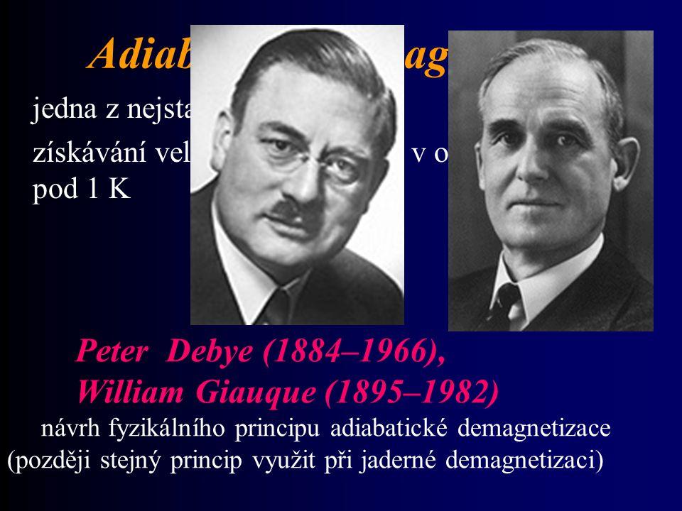 Adiabatická demagnetizace jedna z nejstarších metod získávání velmi nízkých teplot v oblasti pod 1 K Peter Debye (1884–1966), William Giauque (1895–19
