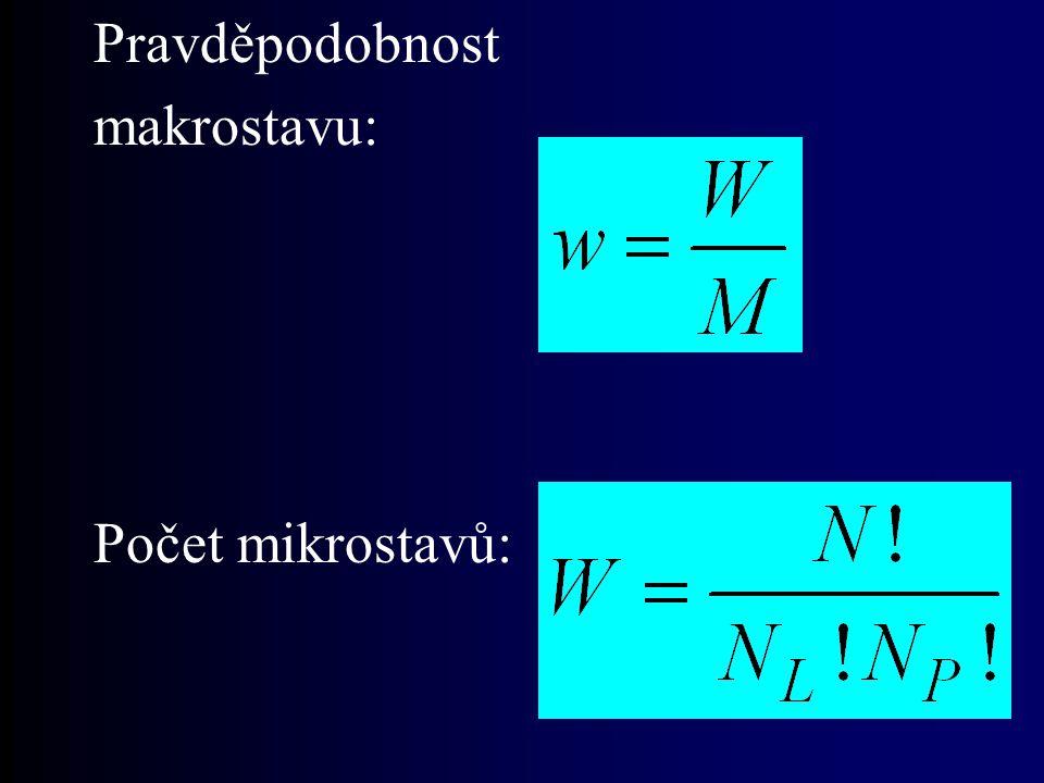Pravděpodobnost makrostavu: Počet mikrostavů: