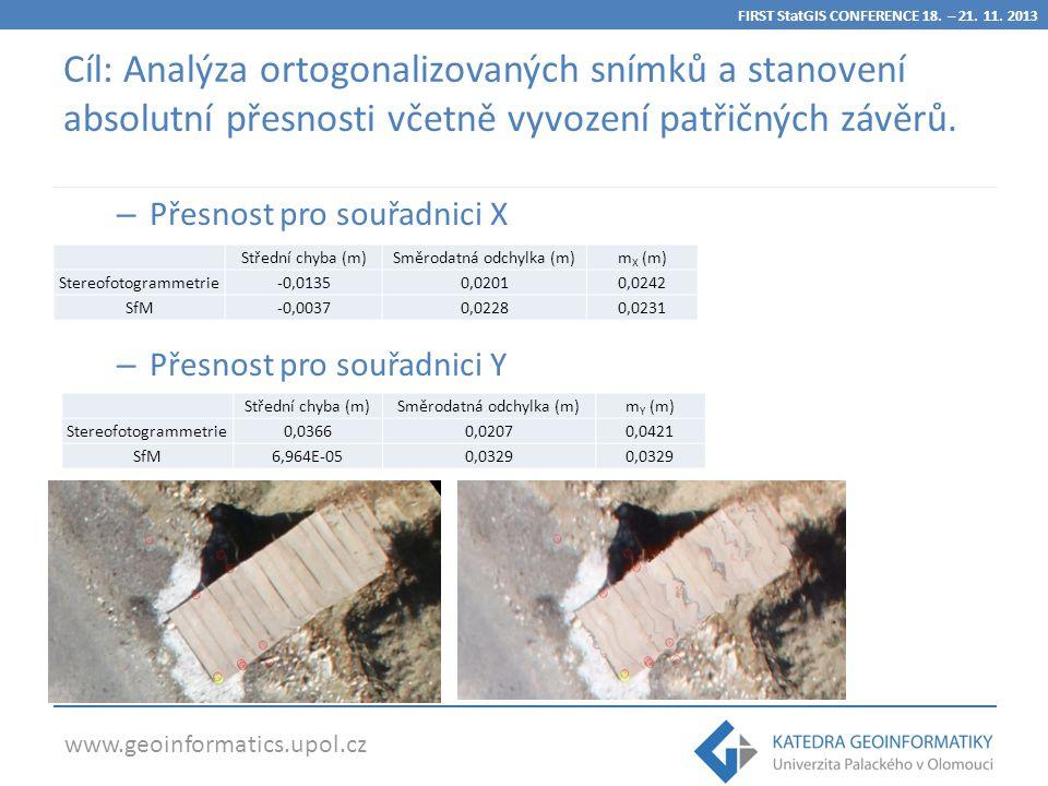 www.geoinformatics.upol.cz – Přesnost pro souřadnici X – Přesnost pro souřadnici Y Cíl: Analýza ortogonalizovaných snímků a stanovení absolutní přesnosti včetně vyvození patřičných závěrů.