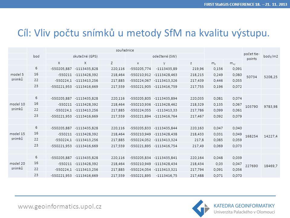 www.geoinformatics.upol.cz Cíl: Vliv počtu snímků u metody SfM na kvalitu výstupu.
