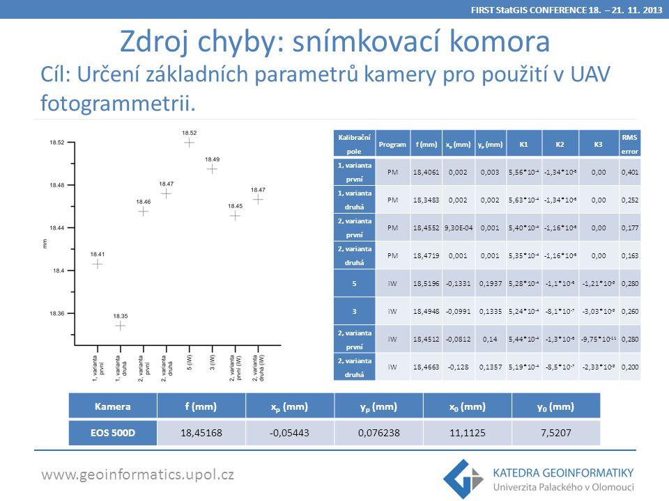 www.geoinformatics.upol.cz Zdroj chyby: snímkovací komora Cíl: Určení základních parametrů kamery pro použití v UAV fotogrammetrii.