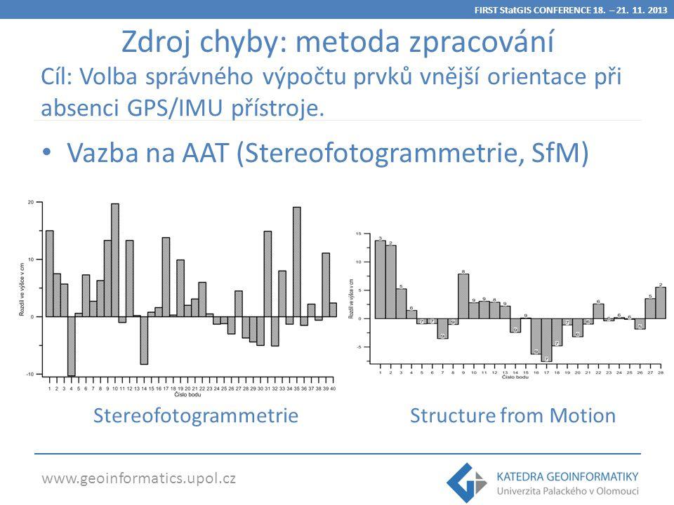 www.geoinformatics.upol.cz Zdroj chyby: metoda zpracování Vazba na AAT (Stereofotogrammetrie, SfM) Cíl: Volba správného výpočtu prvků vnější orientace při absenci GPS/IMU přístroje.