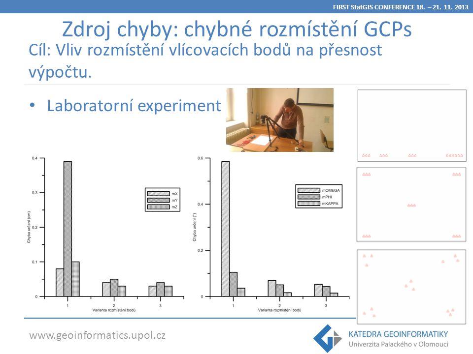 www.geoinformatics.upol.cz Zdroj chyby: chybné rozmístění GCPs Laboratorní experiment Cíl: Vliv rozmístění vlícovacích bodů na přesnost výpočtu.