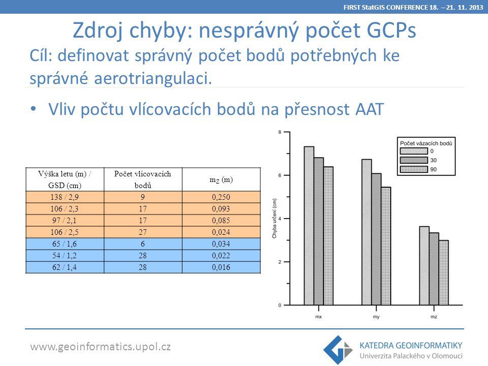 www.geoinformatics.upol.cz Zdroj chyby: nesprávný počet GCPs Vliv počtu vlícovacích bodů na přesnost AAT Cíl: definovat správný počet bodů potřebných ke správné aerotriangulaci.