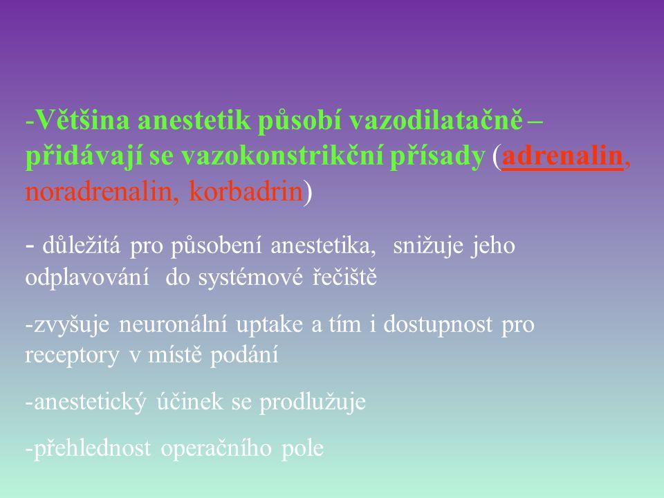 -Většina anestetik působí vazodilatačně – přidávají se vazokonstrikční přísady (adrenalin, noradrenalin, korbadrin) - důležitá pro působení anestetika
