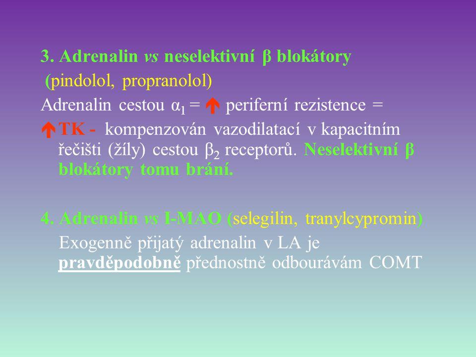 3. Adrenalin vs neselektivní β blokátory (pindolol, propranolol) Adrenalin cestou α 1 =  periferní rezistence =  TK - kompenzován vazodilatací v kap