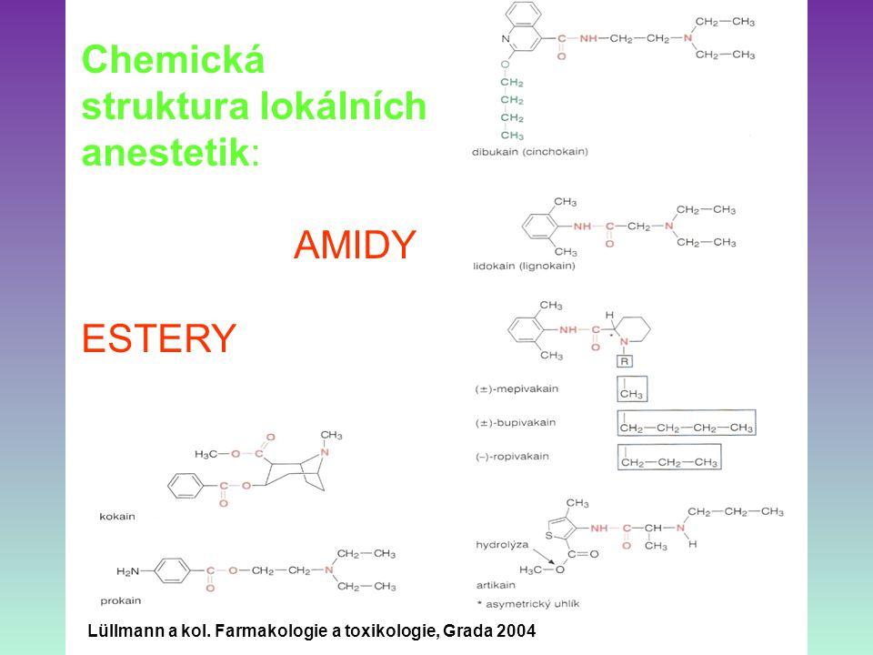 Chemická struktura lokálních anestetik: AMIDY ESTERY Lüllmann a kol. Farmakologie a toxikologie, Grada 2004
