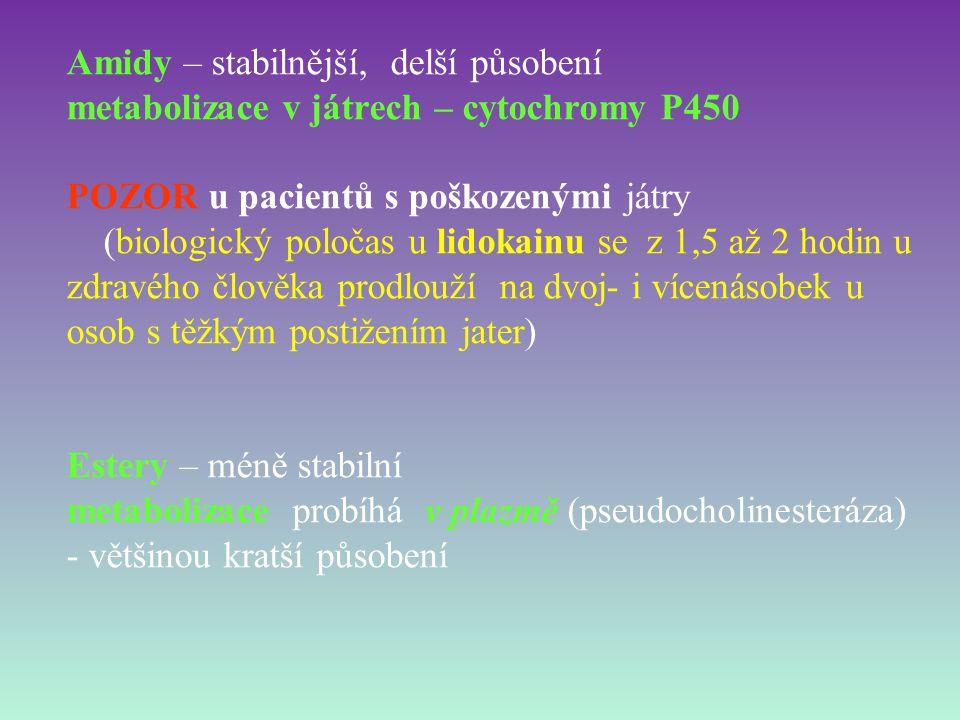 Amidy – stabilnější, delší působení metabolizace v játrech – cytochromy P450 POZOR u pacientů s poškozenými játry (biologický poločas u lidokainu se z