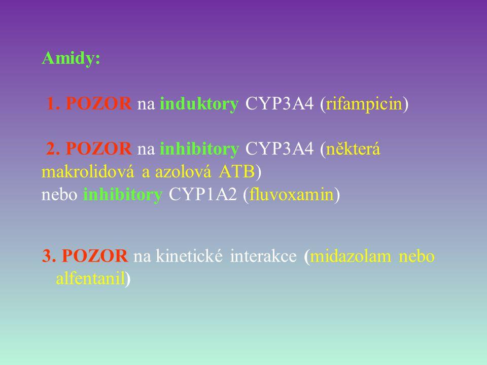 Amidy: 1. POZOR na induktory CYP3A4 (rifampicin) 2. POZOR na inhibitory CYP3A4 (některá makrolidová a azolová ATB) nebo inhibitory CYP1A2 (fluvoxamin)