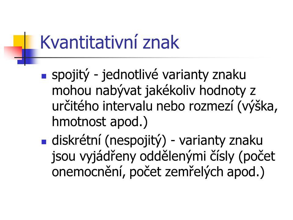 Kvantitativní znak spojitý - jednotlivé varianty znaku mohou nabývat jakékoliv hodnoty z určitého intervalu nebo rozmezí (výška, hmotnost apod.) diskr