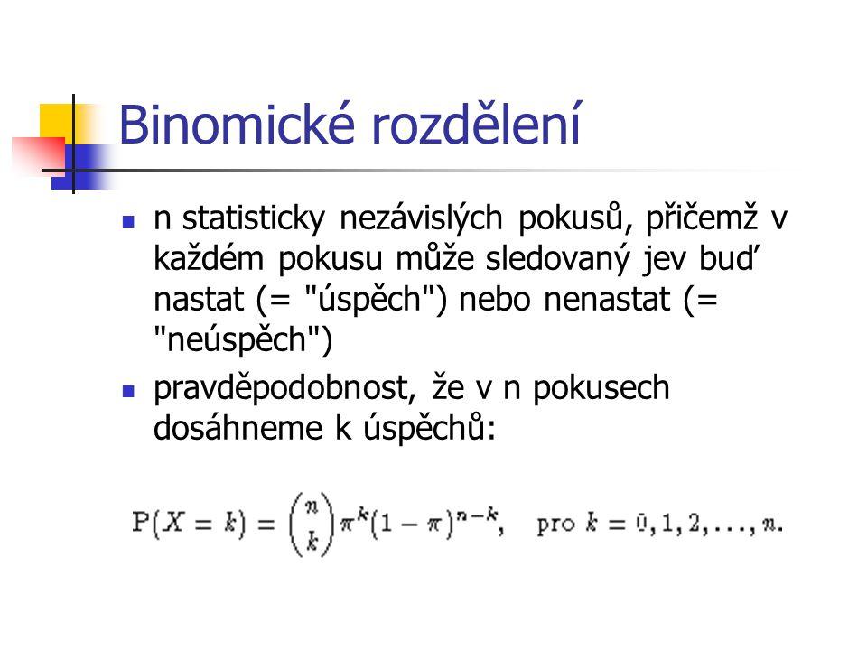 Binomické rozdělení n statisticky nezávislých pokusů, přičemž v každém pokusu může sledovaný jev buď nastat (= úspěch ) nebo nenastat (= neúspěch ) pravděpodobnost, že v n pokusech dosáhneme k úspěchů: