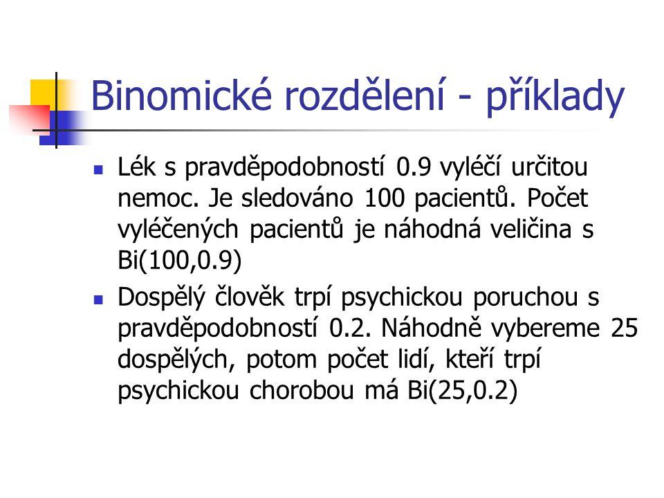 Binomické rozdělení - příklady Lék s pravděpodobností 0.9 vyléčí určitou nemoc. Je sledováno 100 pacientů. Počet vyléčených pacientů je náhodná veliči