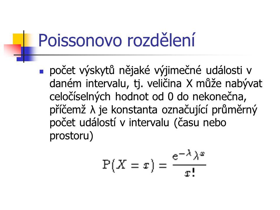 Poissonovo rozdělení počet výskytů nějaké výjimečné události v daném intervalu, tj. veličina X může nabývat celočíselných hodnot od 0 do nekonečna, př