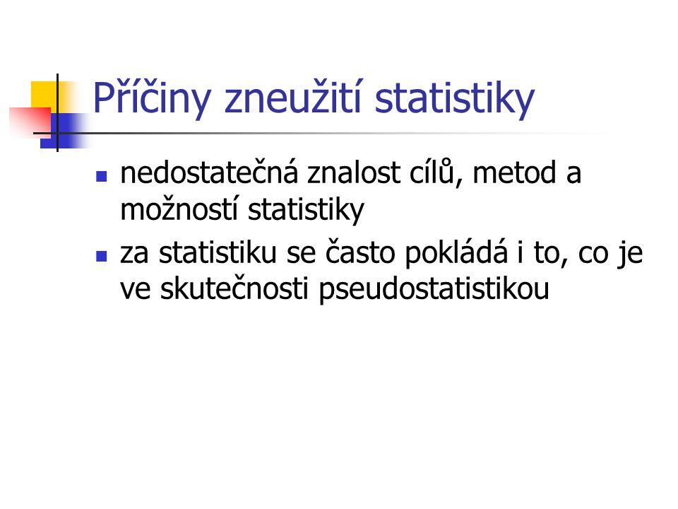 Příčiny zneužití statistiky nedostatečná znalost cílů, metod a možností statistiky za statistiku se často pokládá i to, co je ve skutečnosti pseudostatistikou