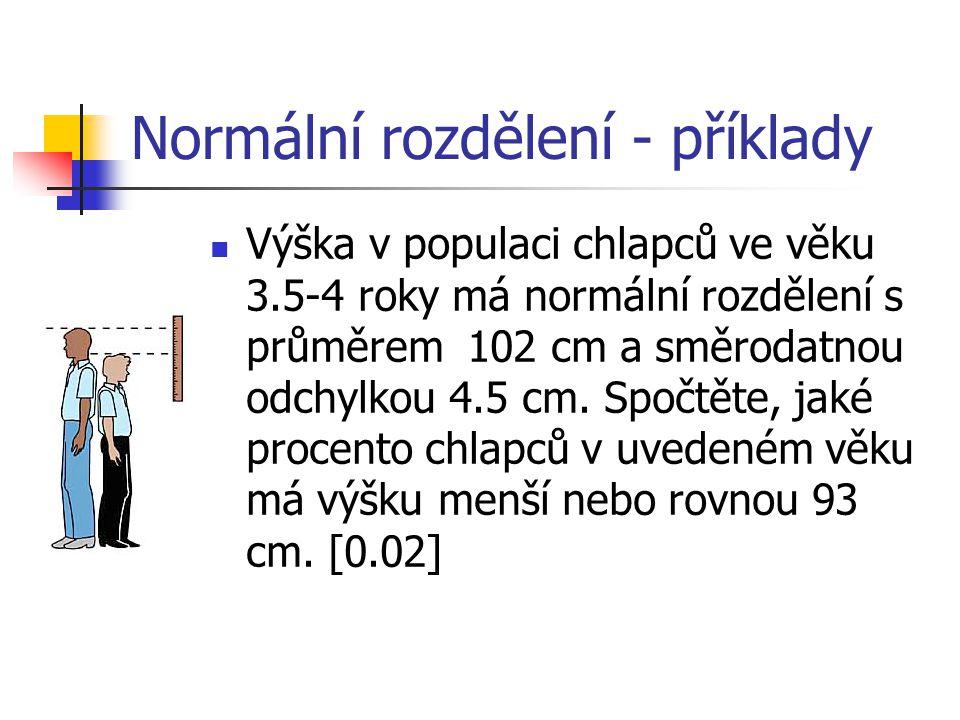 Normální rozdělení - příklady Výška v populaci chlapců ve věku 3.5-4 roky má normální rozdělení s průměrem 102 cm a směrodatnou odchylkou 4.5 cm.