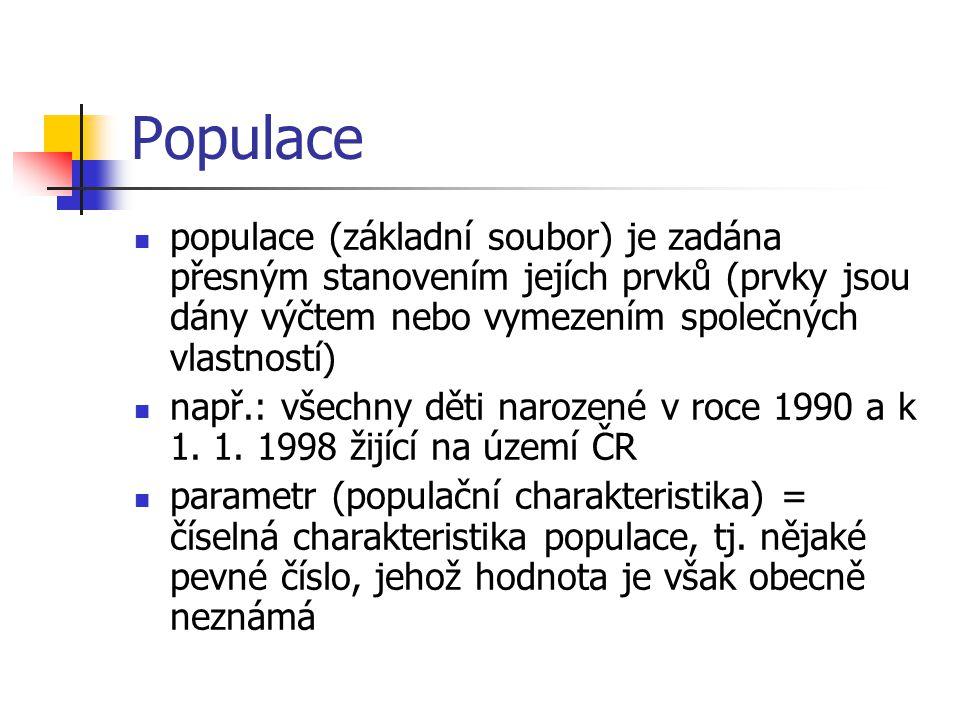Populace populace (základní soubor) je zadána přesným stanovením jejích prvků (prvky jsou dány výčtem nebo vymezením společných vlastností) např.: všechny děti narozené v roce 1990 a k 1.