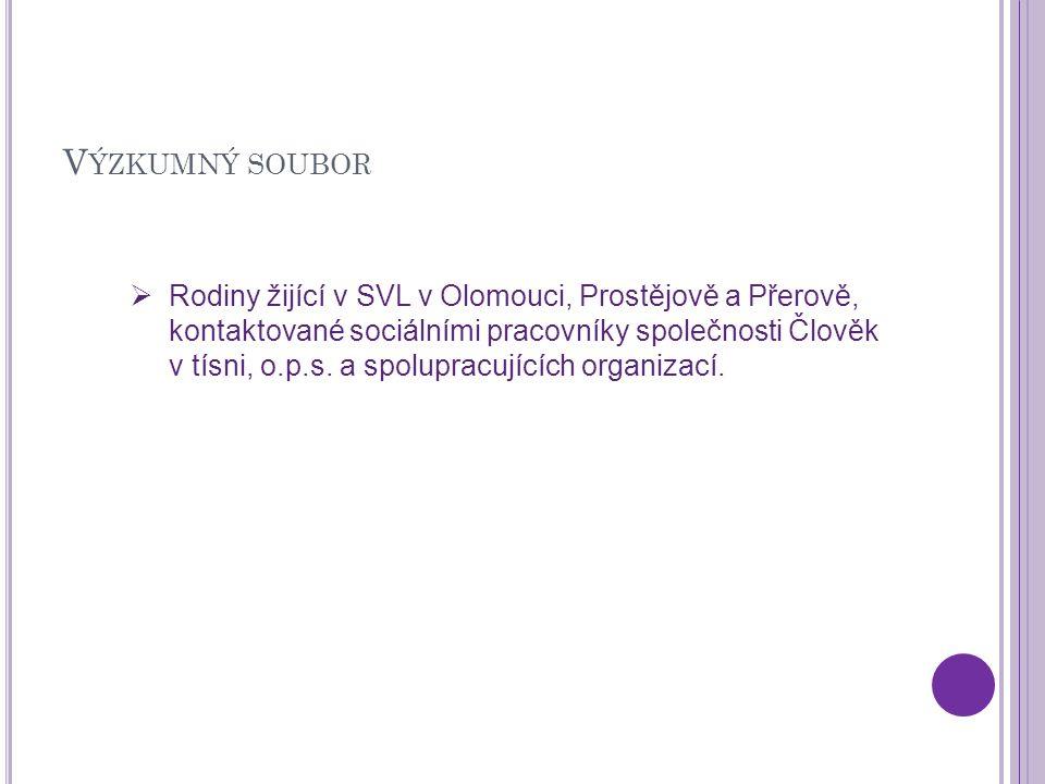 V ÝZKUMNÝ SOUBOR  Rodiny žijící v SVL v Olomouci, Prostějově a Přerově, kontaktované sociálními pracovníky společnosti Člověk v tísni, o.p.s.