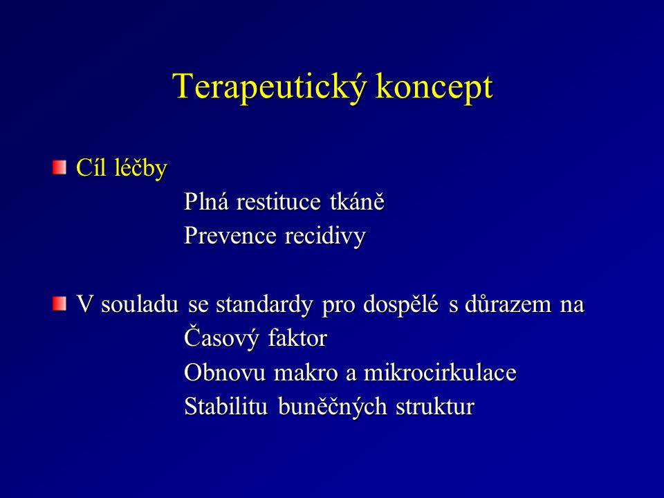 Terapeutický koncept Cíl léčby Plná restituce tkáně Prevence recidivy V souladu se standardy pro dospělé s důrazem na Časový faktor Obnovu makro a mikrocirkulace Stabilitu buněčných struktur