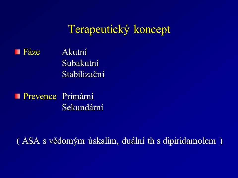 Terapeutický koncept Terapeutický koncept FázeAkutní SubakutníStabilizační Prevence Primární Sekundární ( ASA s vědomým úskalím, duální th s dipiridamolem ) ( ASA s vědomým úskalím, duální th s dipiridamolem )