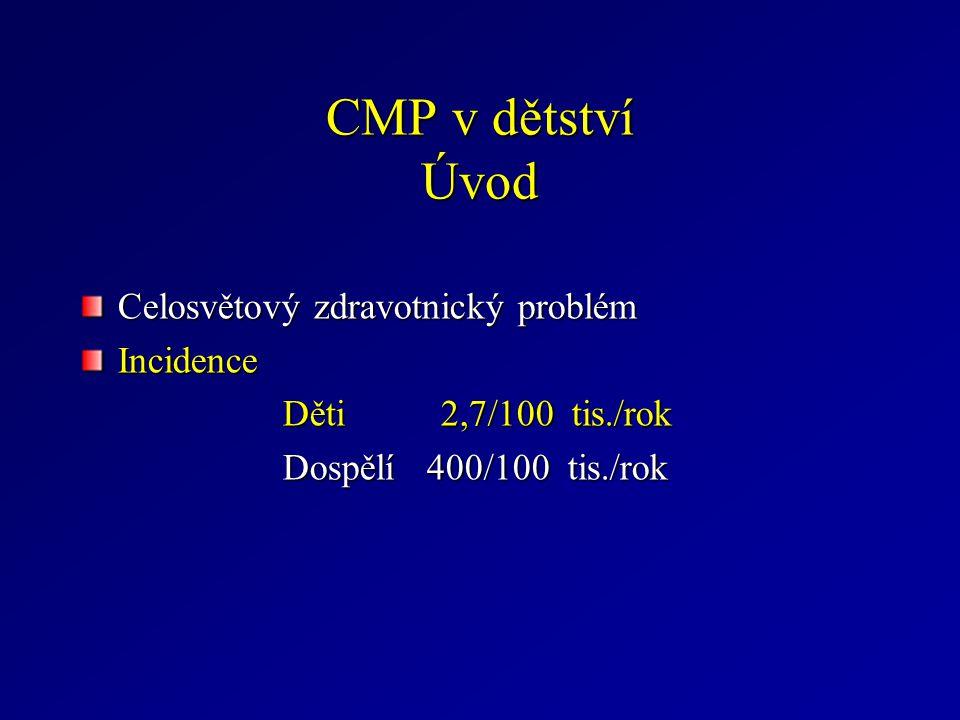 CMP v dětství Úvod Celosvětový zdravotnický problém Incidence Děti 2,7/100 tis./rok Děti 2,7/100 tis./rok Dospělí 400/100 tis./rok Dospělí 400/100 tis./rok