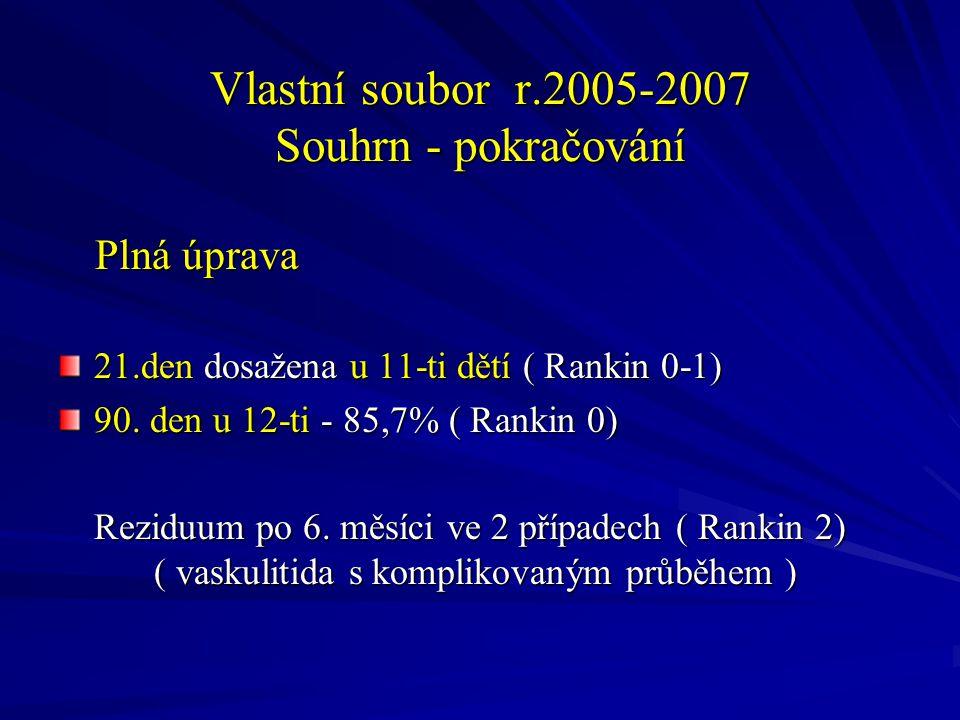 Vlastní soubor r.2005-2007 Souhrn - pokračování Plná úprava Plná úprava 21.den dosažena u 11-ti dětí ( Rankin 0-1) 90.