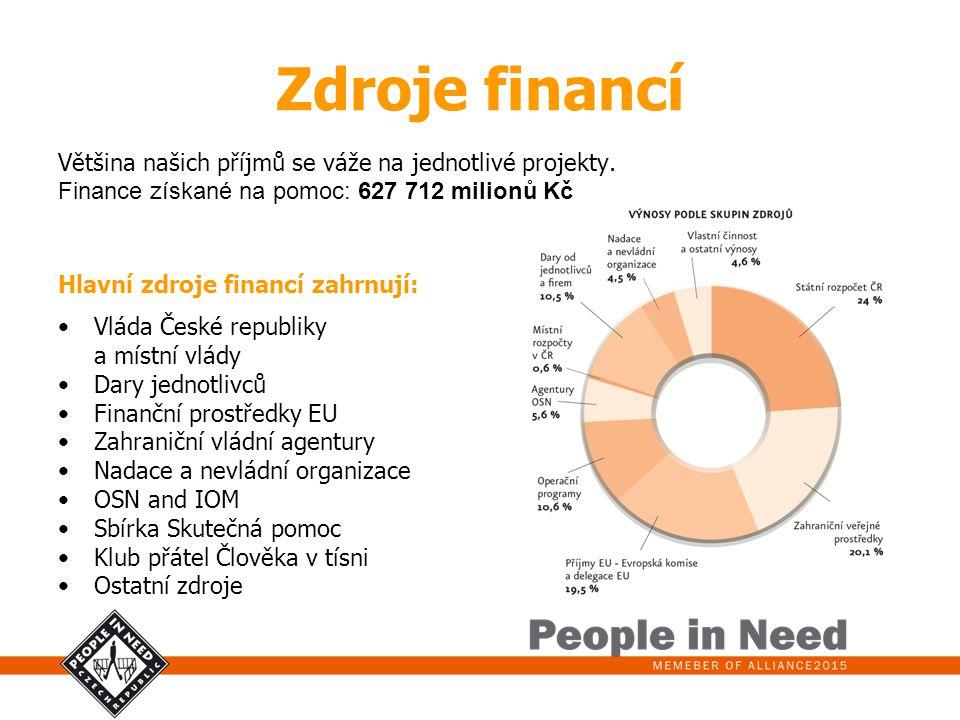 Zdroje financí Většina našich příjmů se váže na jednotlivé projekty. Finance získané na pomoc: 627 712 milionů Kč Hlavní zdroje financí zahrnují: Vlád