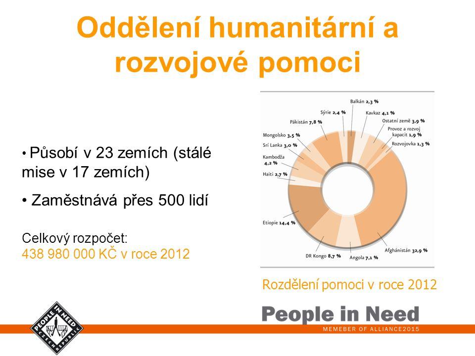 Oddělení humanitární a rozvojové pomoci Působí v 23 zemích (stálé mise v 17 zemích) Zaměstnává přes 500 lidí Rozdělení pomoci v roce 2012 Celkový rozp