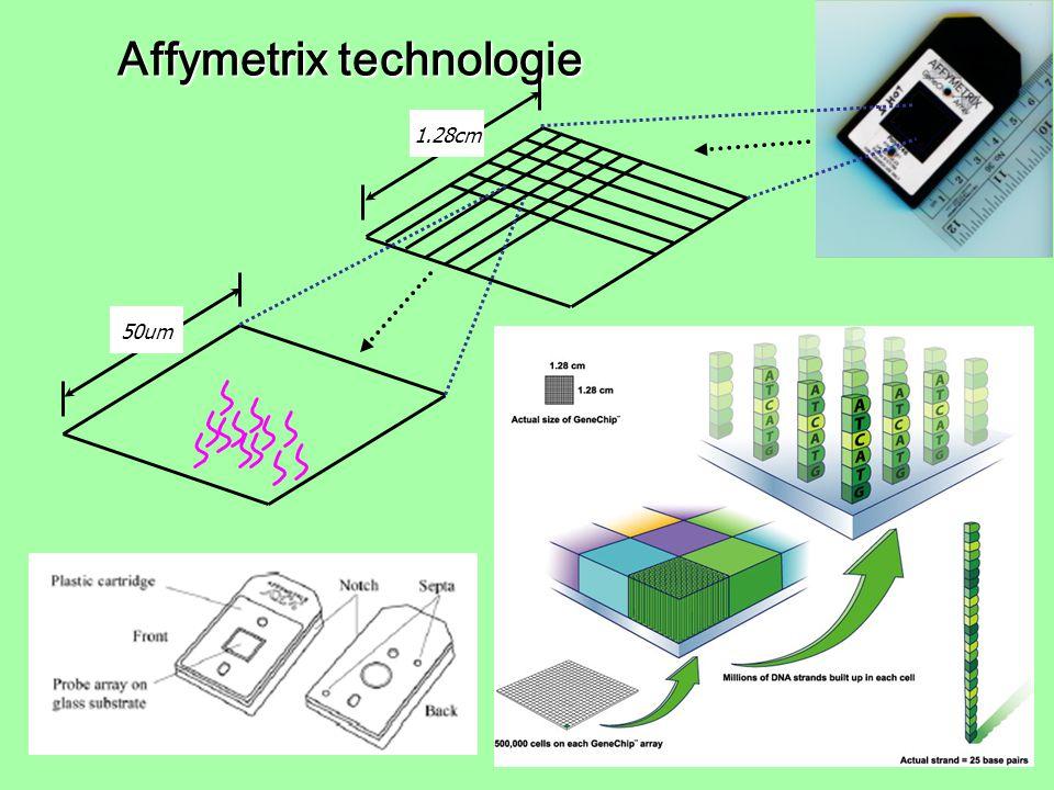 Affymetrix technologie 50um 1.28cm