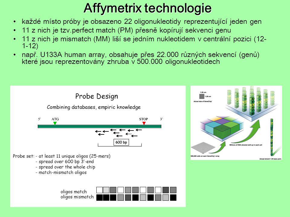Affymetrix technologie každé místo próby je obsazeno 22 oligonukleotidy reprezentující jeden gen 11 z nich je tzv.perfect match (PM) přesně kopírují s