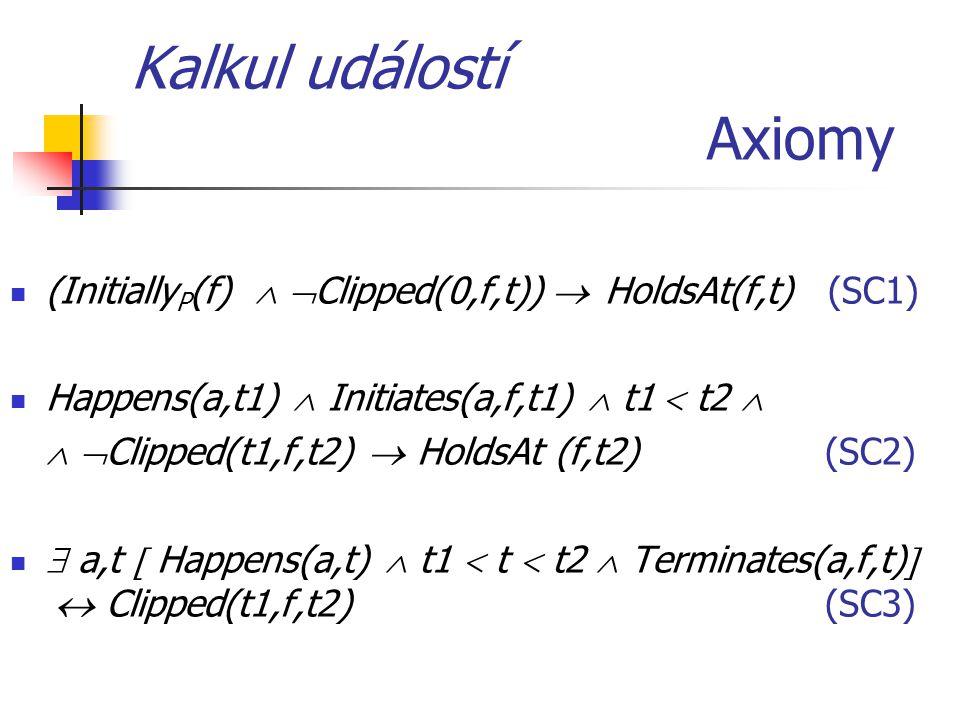 Kalkul událostí Axiomy (Initially P (f)   Clipped(0,f,t))  HoldsAt(f,t)  (SC1) Happens(a,t1)  Initiates(a,f,t1)  t1  t2    Clipped(t1,f,t2)  HoldsAt (f,t2) (SC2)  a,t  Happens(a,t)  t1  t  t2  Terminates(a,f,t)   Clipped(t1,f,t2) (SC3)