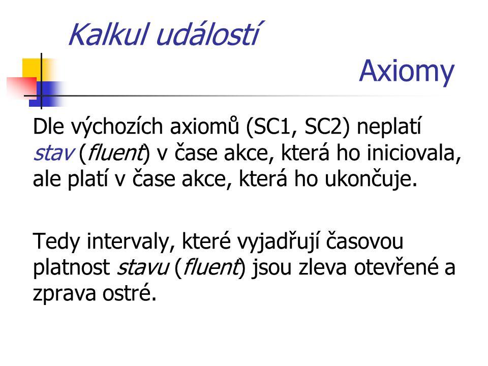 Kalkul událostí Axiomy Dle výchozích axiomů (SC1, SC2) neplatí stav (fluent) v čase akce, která ho iniciovala, ale platí v čase akce, která ho ukončuje.
