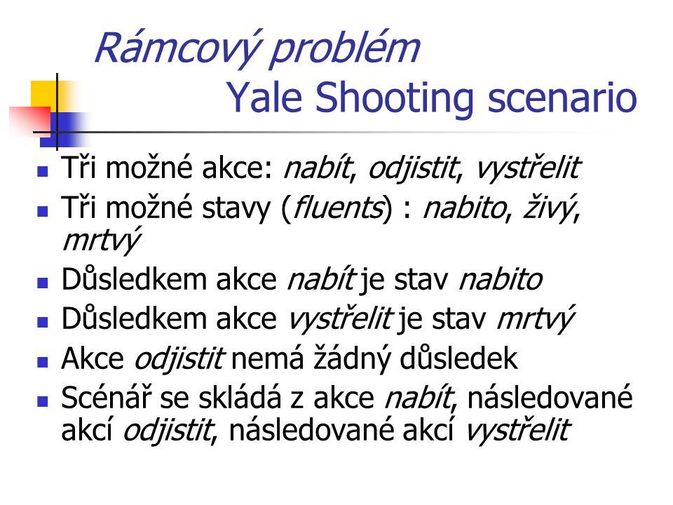 Rámcový problém Yale Shooting scenario Tři možné akce: nabít, odjistit, vystřelit Tři možné stavy (fluents) : nabito, živý, mrtvý Důsledkem akce nabít je stav nabito Důsledkem akce vystřelit je stav mrtvý Akce odjistit nemá žádný důsledek Scénář se skládá z akce nabít, následované akcí odjistit, následované akcí vystřelit