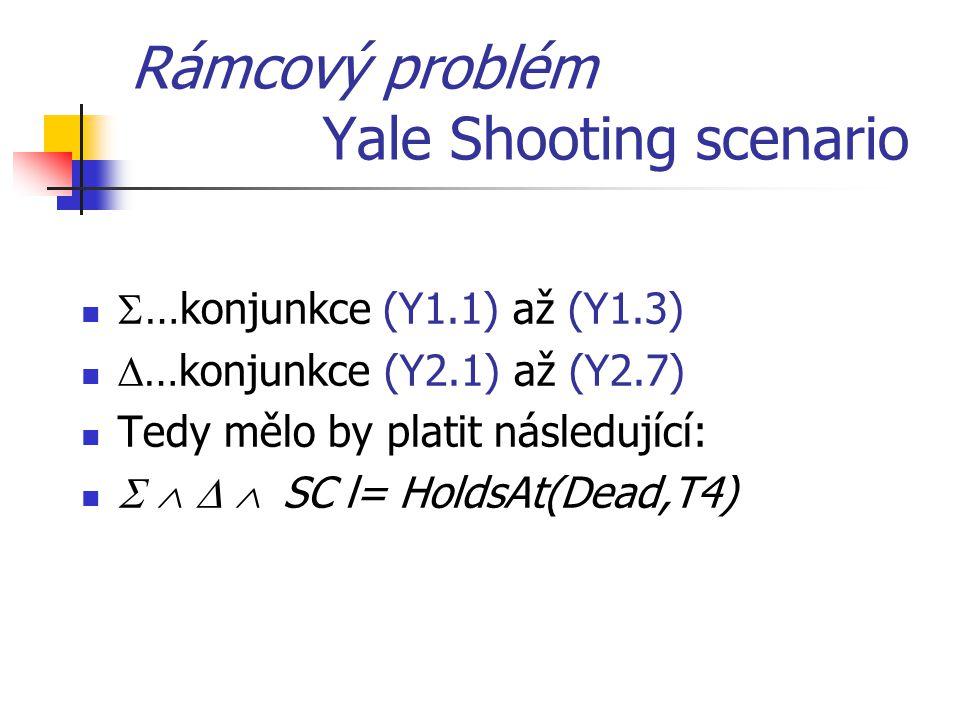 Rámcový problém Yale Shooting scenario  …konjunkce (Y1.1) až (Y1.3)  …konjunkce (Y2.1) až (Y2.7) Tedy mělo by platit následující:     SC l= HoldsAt(Dead,T4)