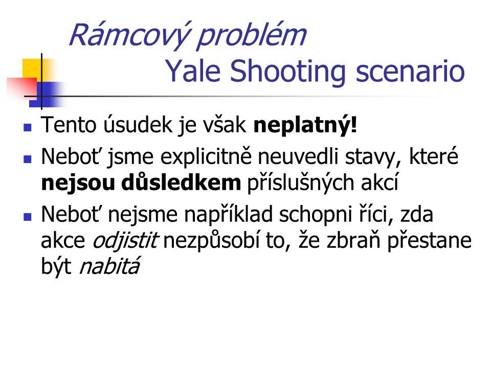 Rámcový problém Yale Shooting scenario Tento úsudek je však neplatný! Neboť jsme explicitně neuvedli stavy, které nejsou důsledkem příslušných akcí Ne