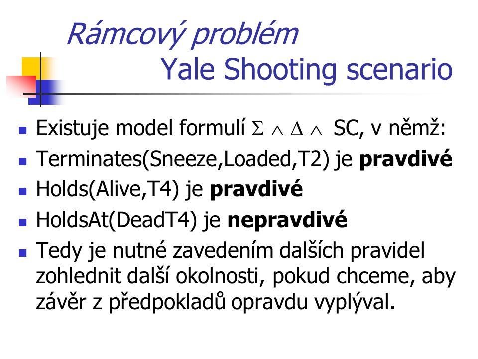 Rámcový problém Yale Shooting scenario Existuje model formulí     SC, v němž: Terminates(Sneeze,Loaded,T2) je pravdivé Holds(Alive,T4) je pravdivé HoldsAt(DeadT4) je nepravdivé Tedy je nutné zavedením dalších pravidel zohlednit další okolnosti, pokud chceme, aby závěr z předpokladů opravdu vyplýval.