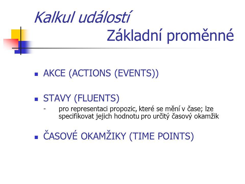 Kalkul událostí Základní proměnné AKCE (ACTIONS (EVENTS)) STAVY (FLUENTS) - pro representaci propozic, které se mění v čase; lze specifikovat jejich hodnotu pro určitý časový okamžik ČASOVÉ OKAMŽIKY (TIME POINTS)