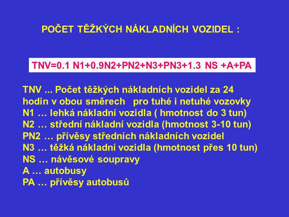 POČET TĚŽKÝCH NÁKLADNÍCH VOZIDEL : TNV=0.1 N1+0.9N2+PN2+N3+PN3+1.3 NS +A+PA TNV...