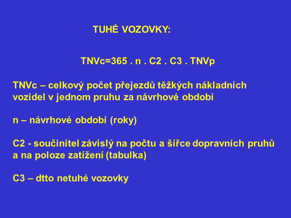 TUHÉ VOZOVKY: TNVc=365.n. C2. C3.