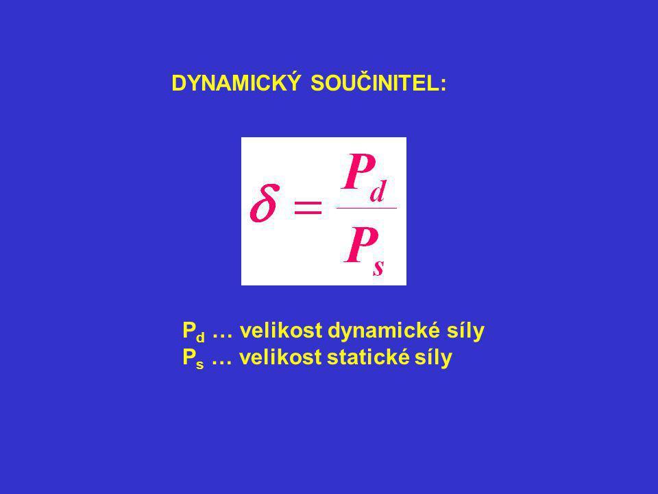 DYNAMICKÝ SOUČINITEL: P d … velikost dynamické síly P s … velikost statické síly