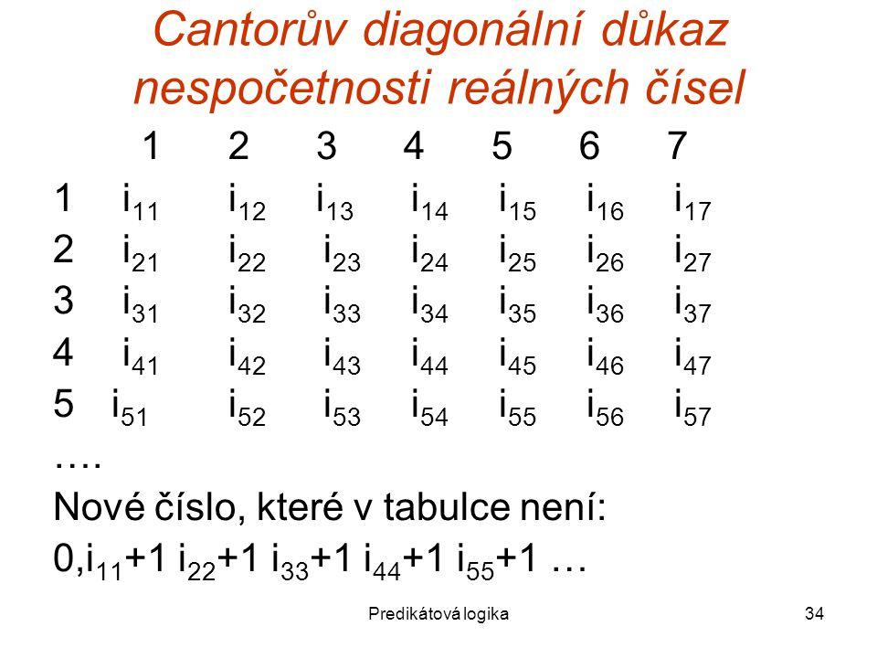 Predikátová logika34 Cantorův diagonální důkaz nespočetnosti reálných čísel 1234567 1 i 11 i 12 i 13 i 14 i 15 i 16 i 17 2 i 21 i 22 i 23 i 24 i 25 i 26 i 27 3 i 31 i 32 i 33 i 34 i 35 i 36 i 37 4 i 41 i 42 i 43 i 44 i 45 i 46 i 47 5i 51 i 52 i 53 i 54 i 55 i 56 i 57 ….
