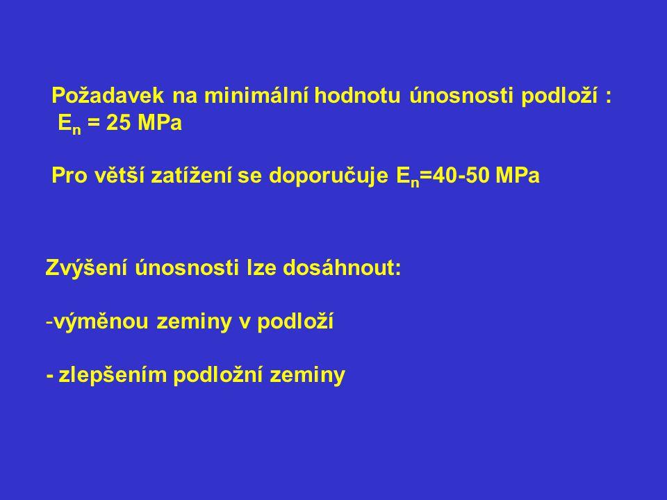 Zvýšení únosnosti lze dosáhnout: -výměnou zeminy v podloží - zlepšením podložní zeminy Požadavek na minimální hodnotu únosnosti podloží : E n = 25 MPa