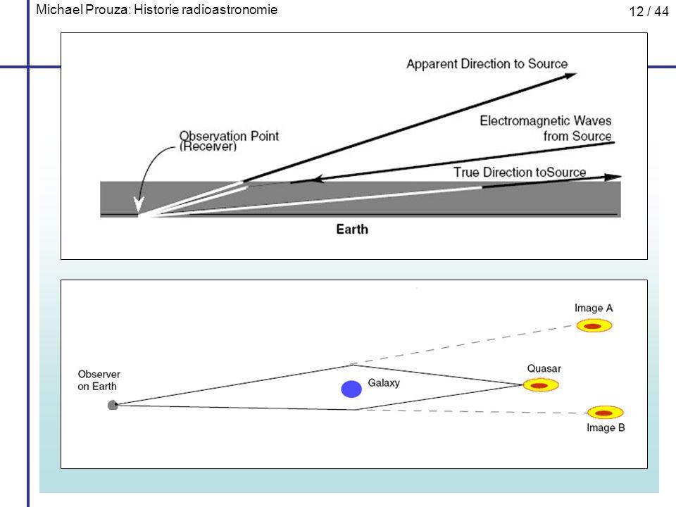 Michael Prouza: Historie radioastronomie 12 / 44