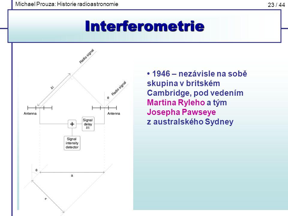 Michael Prouza: Historie radioastronomie 23 / 44Interferometrie 1946 – nezávisle na sobě skupina v britském Cambridge, pod vedením Martina Ryleho a tý