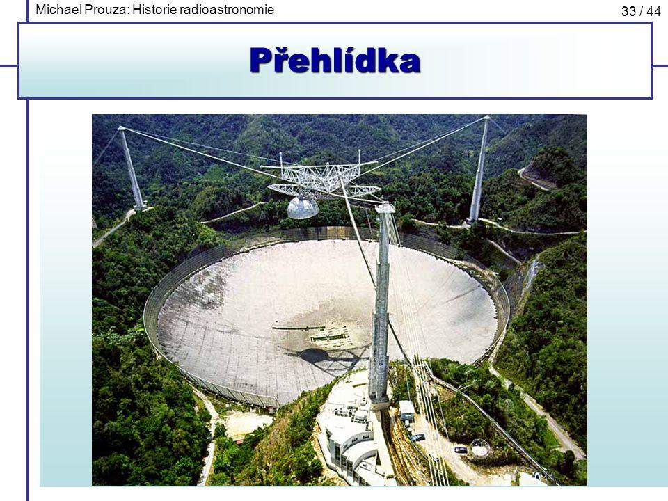 Michael Prouza: Historie radioastronomie 33 / 44Přehlídka