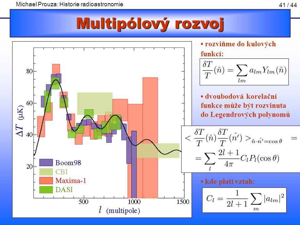 Michael Prouza: Historie radioastronomie 41 / 44 Multipólový rozvoj rozviňme do kulových funkcí: dvoubodová korelační funkce může být rozvinuta do Leg