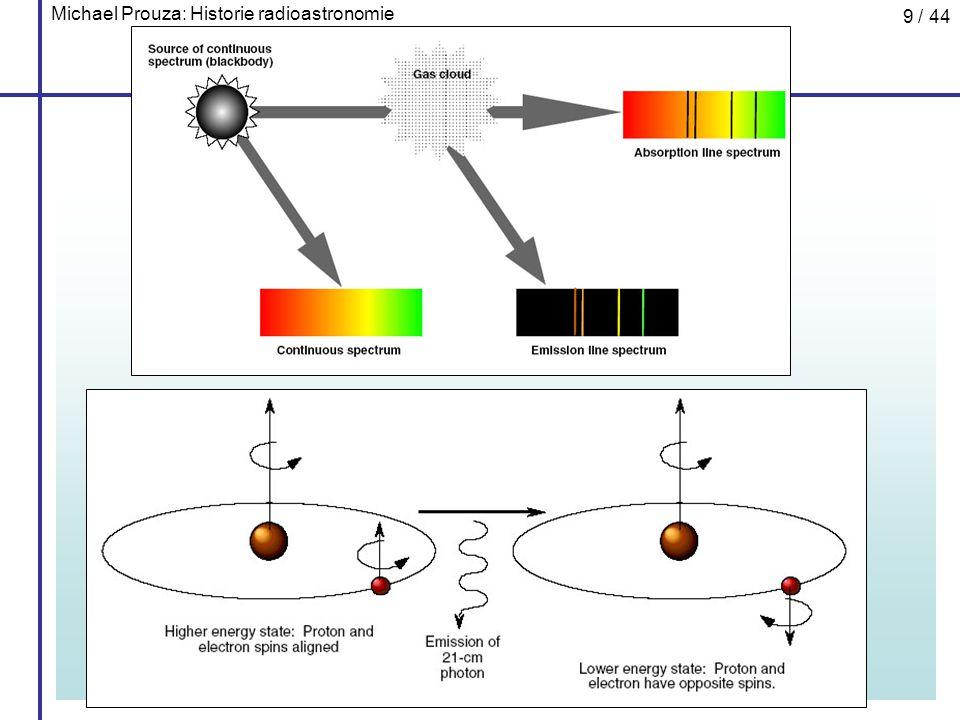 Michael Prouza: Historie radioastronomie 30 / 44 Temná hmota čára neutrálního vodíku Vera Rubin (*1943)